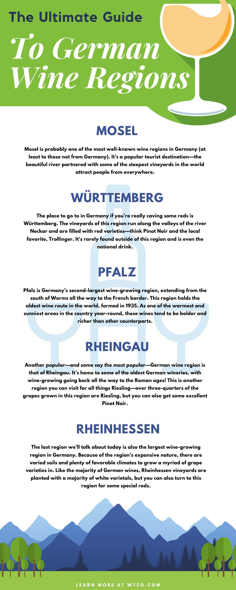 Guide To German Wine Regions